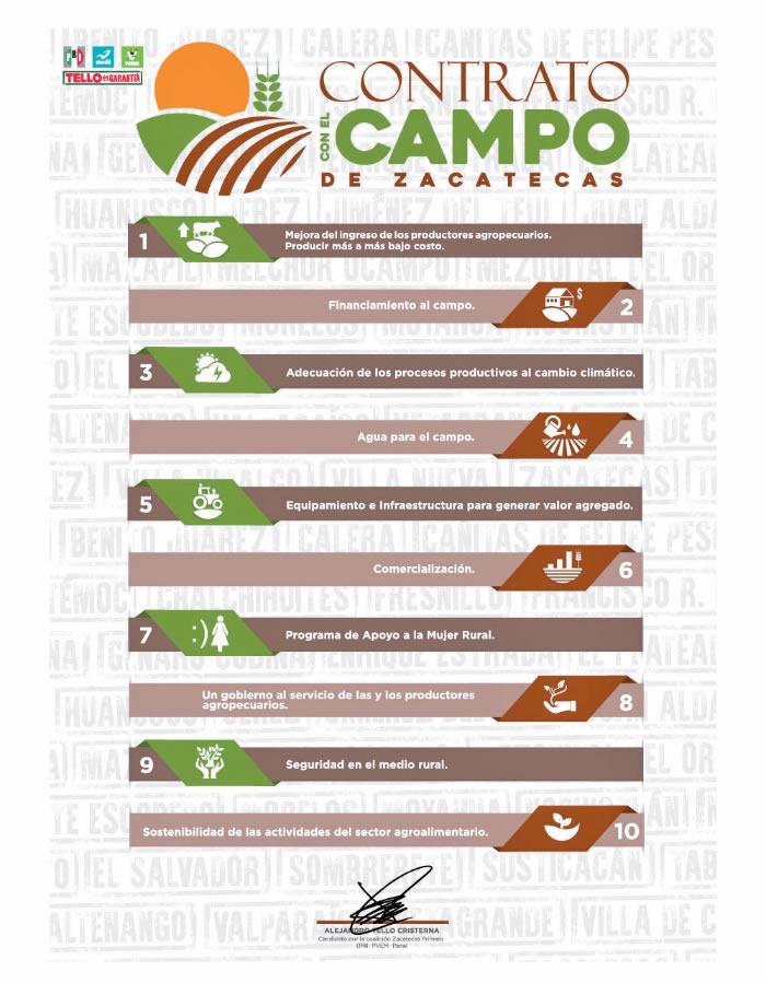 """""""CONTRATO CON EL CAMPO DE ZACATECAS"""""""