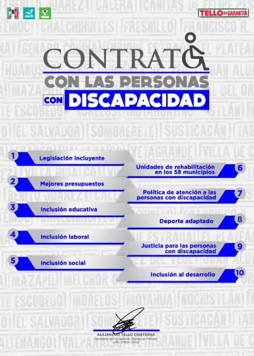 """""""CONTRATO CON LAS PERSONAS CON DISCAPACIDAD"""""""