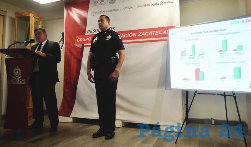 """Ismael Camberos Hernández, titular de la Secretaría de Seguridad Pública en Zacatecas: """"Este tema ya está estudiado, es un proyecto de 6 cárceles que pueden cerrarse, sin embargo sólo se han aprobado el cierre de dos, por parte del Tribunal Superior de Justicia del Estado de Zacatecas"""" (Foto: Alberto Núñez Hernández)"""