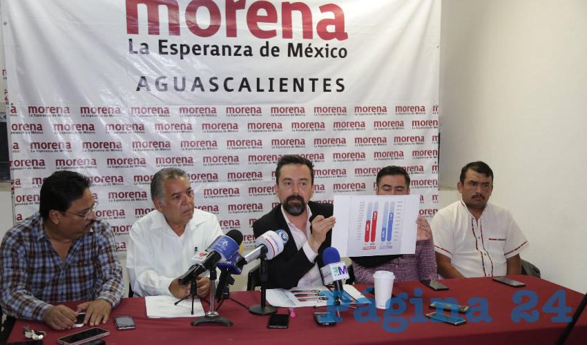 En Morena siguen sin superar la derrota (Foto: Eddylberto Luévano López)