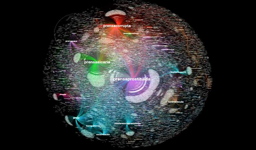 Buscan deslegitimar a periodistas  críticos en Twitter: ITESO